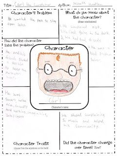 Character Traits list and graphic organizer