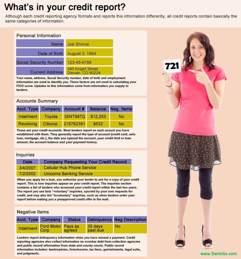 Bankruptcy removal and credit repair call 877 8652937