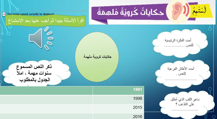 اللغة العربية بوربوينت حكاية كروية ملهمة لغير الناطقين بها للصف التاسع Canning Map