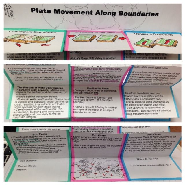 Plate Boundaries Foldable I Love Learning Geography
