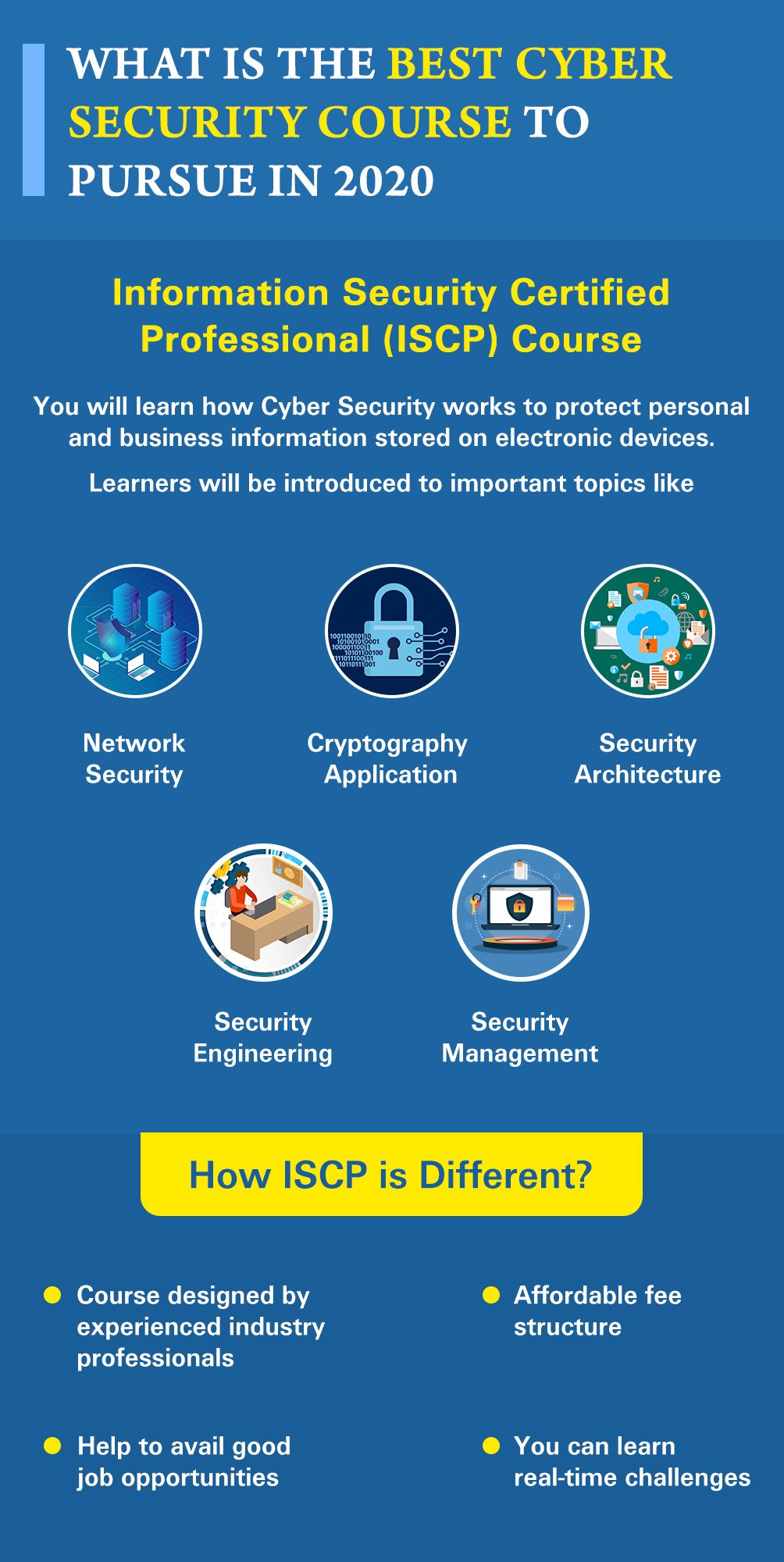 What Is The Best Cyber Security Course To Pursue In 2020 Cyber