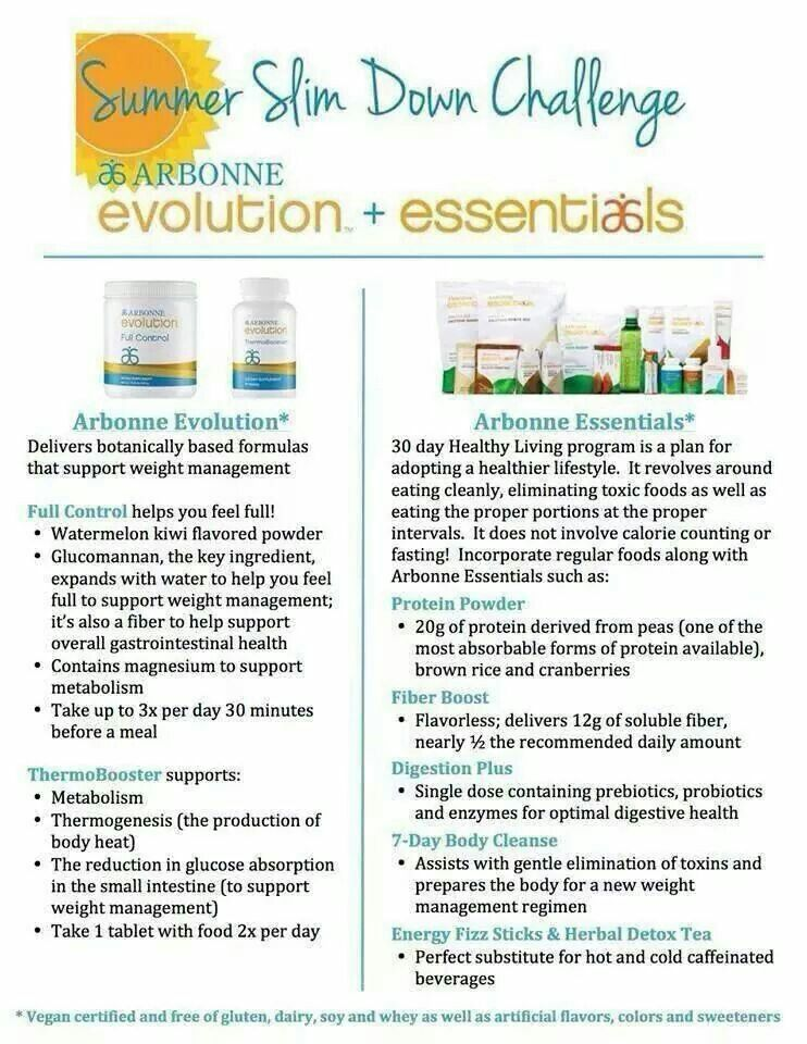 You will love these amazing all natural Nutrition items from Arbonne...a lot for us busy on the go mothers and soccer moms! Shop online at: http://StephanieGarveyAtlanta.arbonne.com/