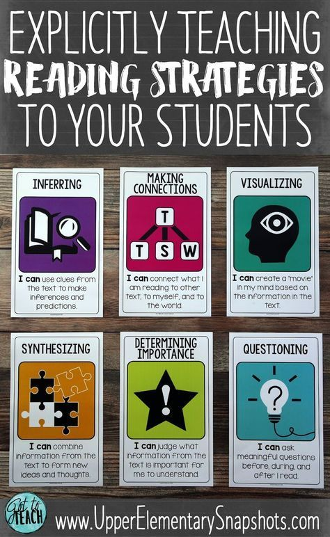 Explicitly Teaching Reading Strategies To Your Students