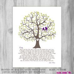 Wedding Day Gift From Mom For Daughter Bride Mother Personalized Art Print Customized Keepsake