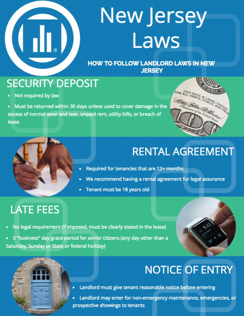 New Jersey LandlordTenant Law Avail Being a landlord