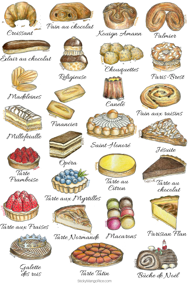 Which one is your favourite? frenchcakes pastries