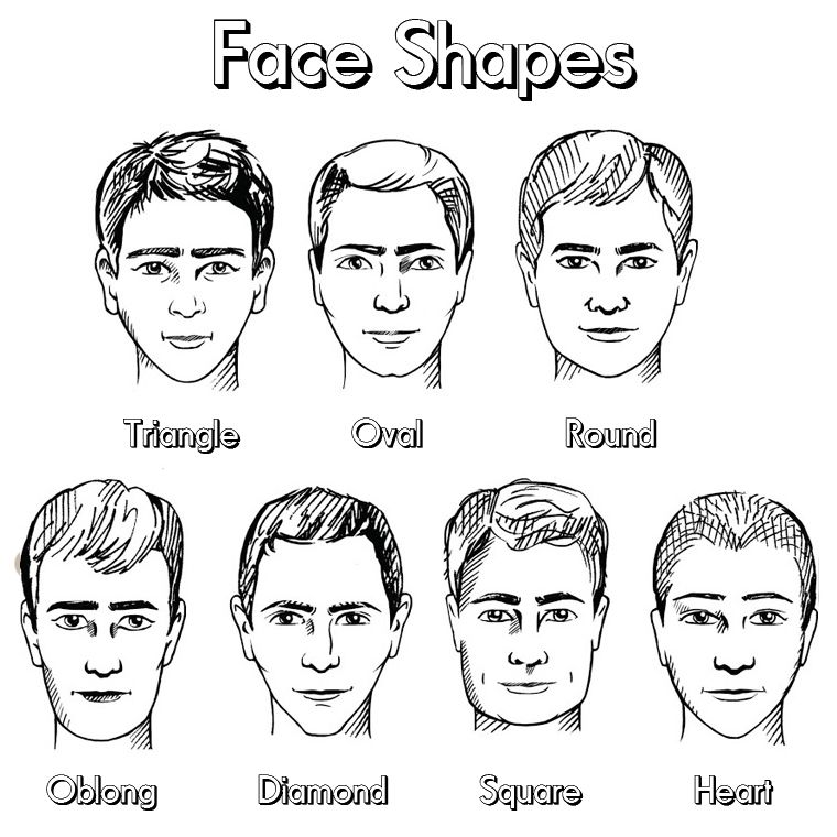 Pin by kallio look on kasvojen muoto pinterest haircuts mens face shapes best hairstyles haircuts according to mens face shape winobraniefo Choice Image