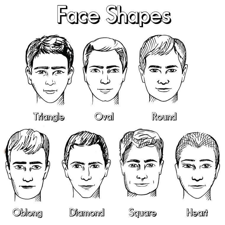 Pin By Kallio Look On Kasvojen Muoto Hair Styles Face Shapes