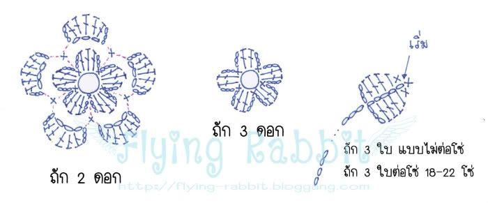 Bloggang.com : FlyingRabbit - [โครเชต์] กิ๊บติดผม ดอกไม้ตุ้งติ้ง