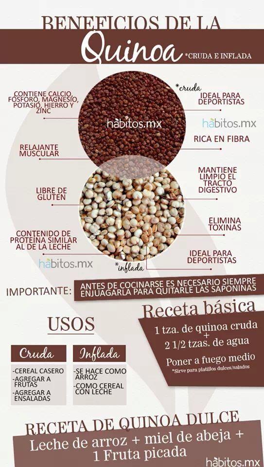 Beneficios De La Quinoa Alimentos Saludables Beneficios De Alimentos Nutrición