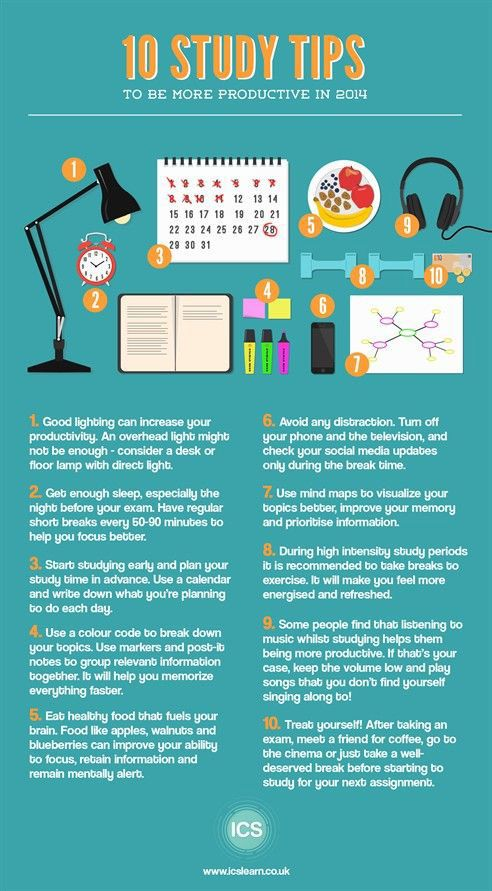 25 Study Infographs With Tips and Tricks To Help You Get Good Grades