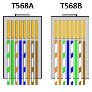 Cat 5 Cable Diagram Cat5 B Connector Wiring Diagram How To Wire Rj45 Color Coding