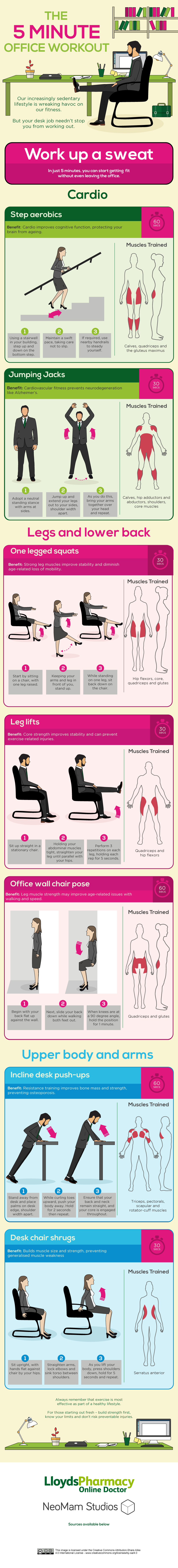 Exercises I Can Do At My Desk At Work