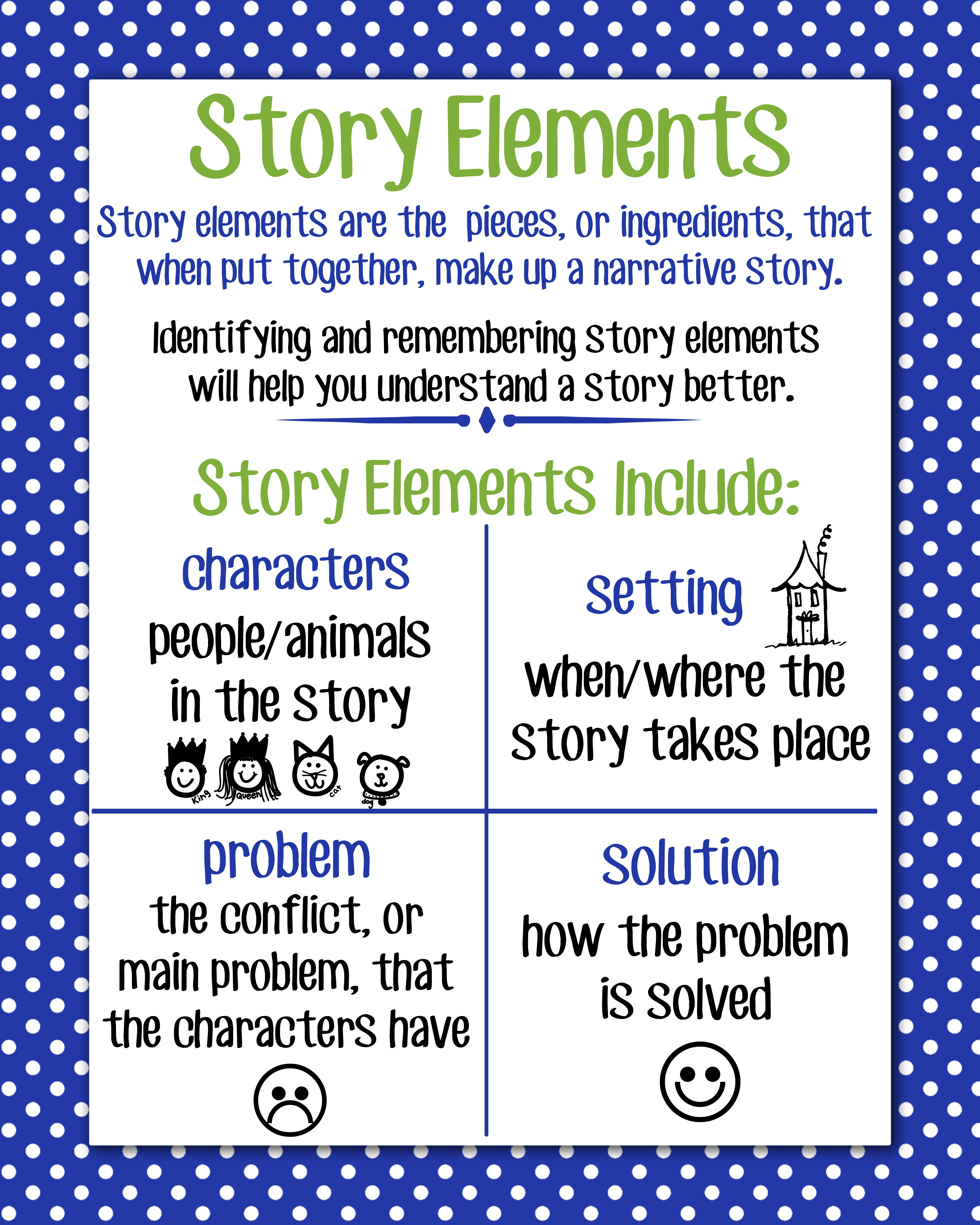 Magic Markers Story Elements Anchor Chart Writing Anchor Charts Story Elements Worksheet