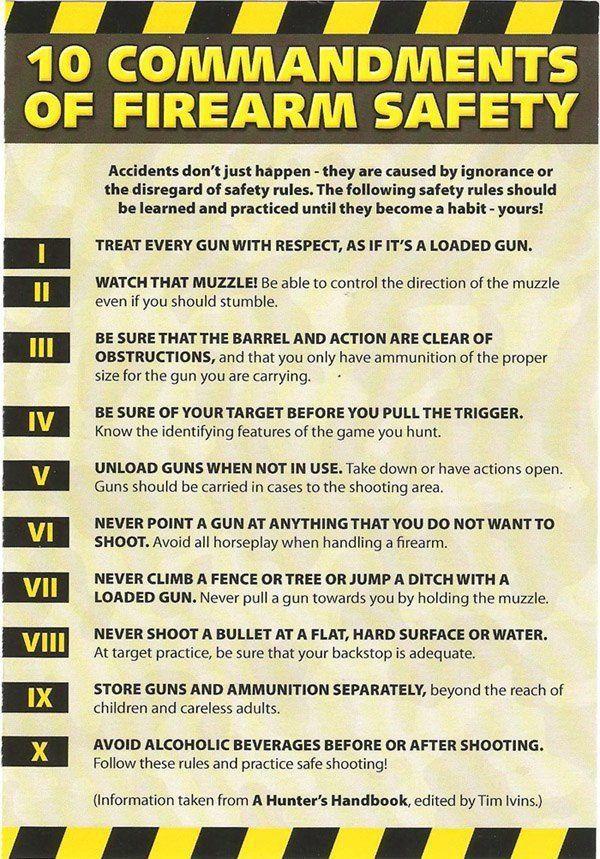 10 commandments of Firearm safety Haha Firearms training