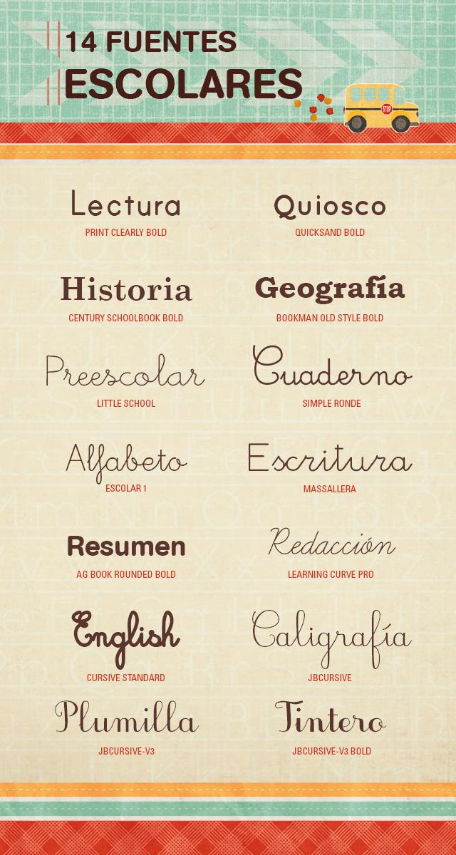 Odisea Gráfica 14 Fuentes Escolares Gratuitas Letras Para Word Fuentes De Letras Fuentes De Texto