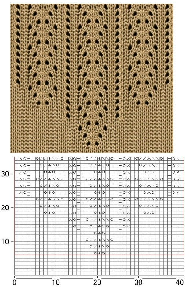 Photo of lace knitting – ajourmotieven    #ajourmotieven #knitting #Lace #Spitze Strickmu…