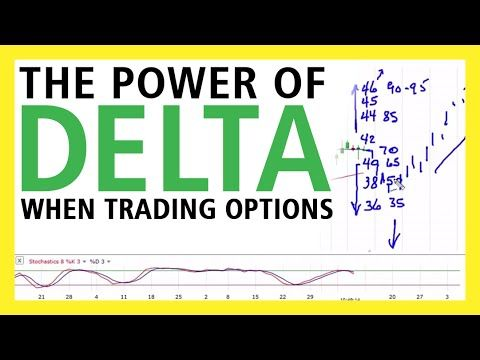 You tube delta options trading
