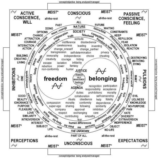 Sacred Geometry – Mandala – twiggietruth