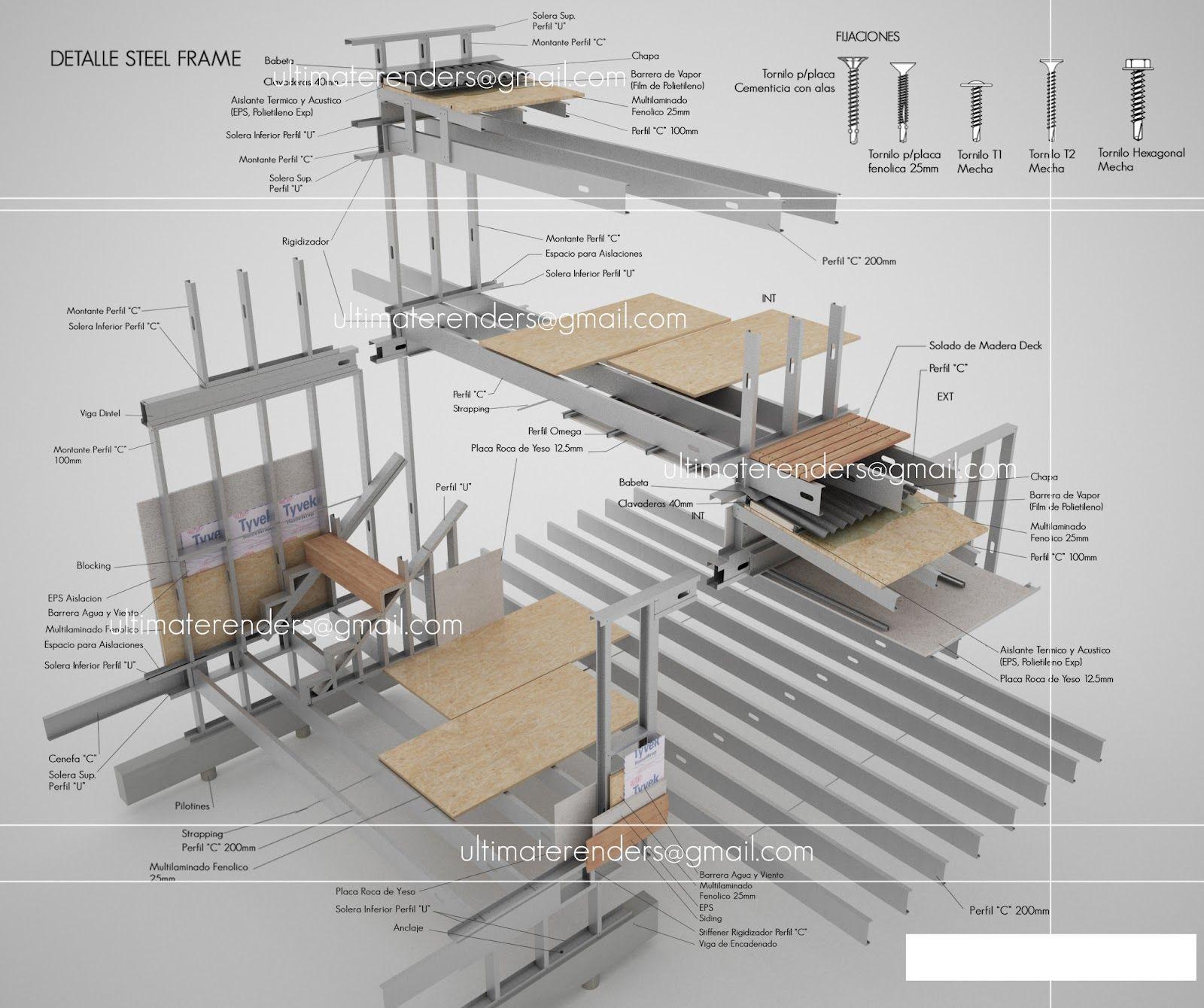 Detalle General Steel Frame 3d Encuentros   Ultimate Renders ...