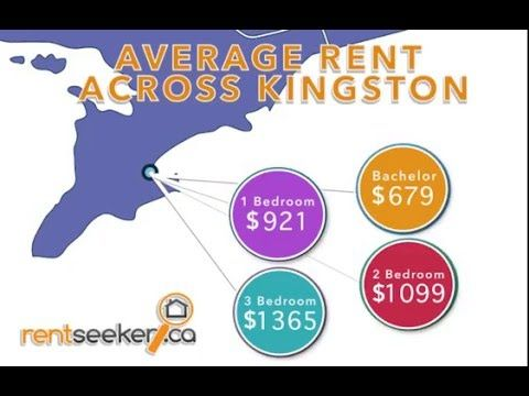 Check out the Average Rents for #Apartments in #Kingston # ...