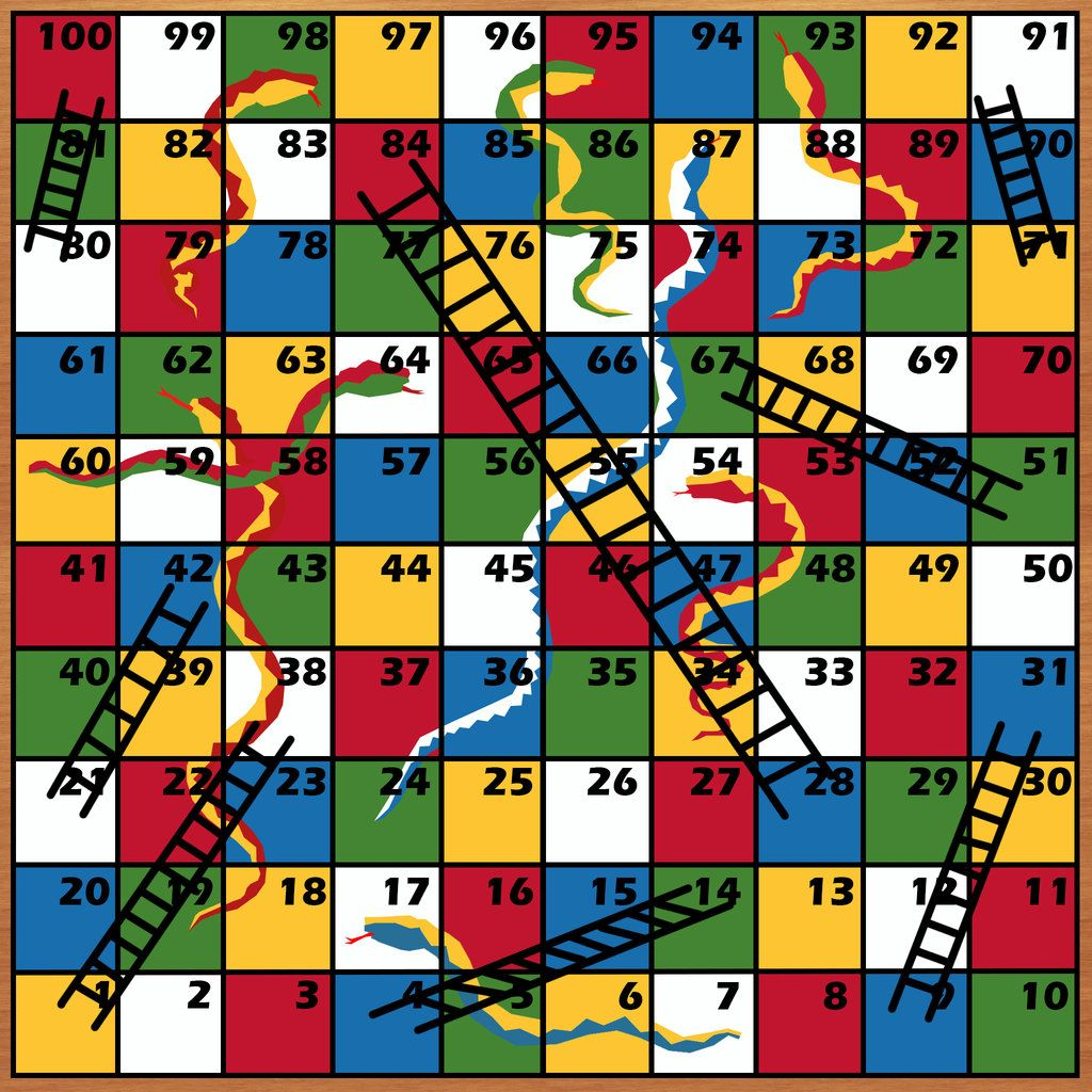 Rules of snakes & ladders board game.docx - Rules of snake ...