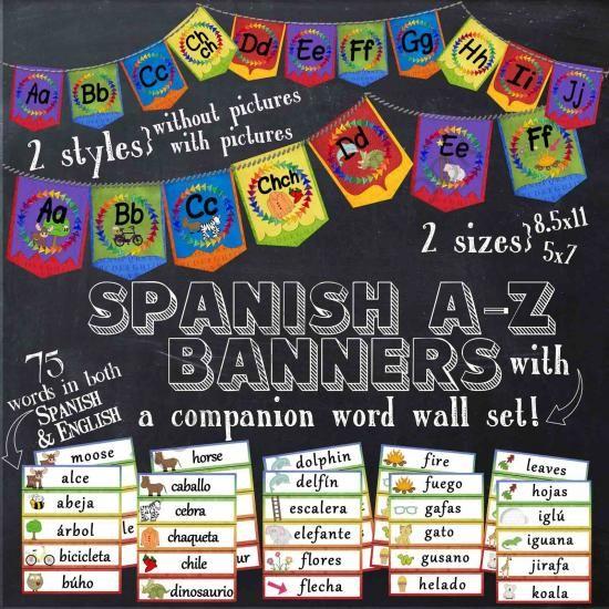 Die besten 25 spanische wortwand ideen auf pinterest - Spanische dekoration ...