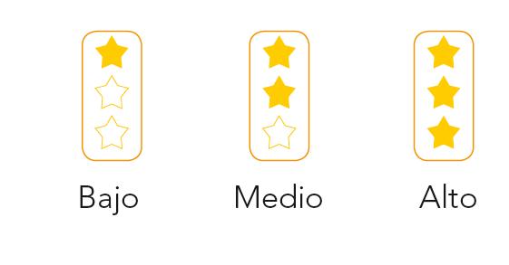 Photo of Cuadernillo de números para niños de 5 a 6 años pdf – AYUDA DOCENTE