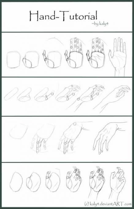 31 Trendy How To Draw Hands Tutorials Step By Step How To Draw Hands Pencil Drawings For Beginners Hands Tutorial