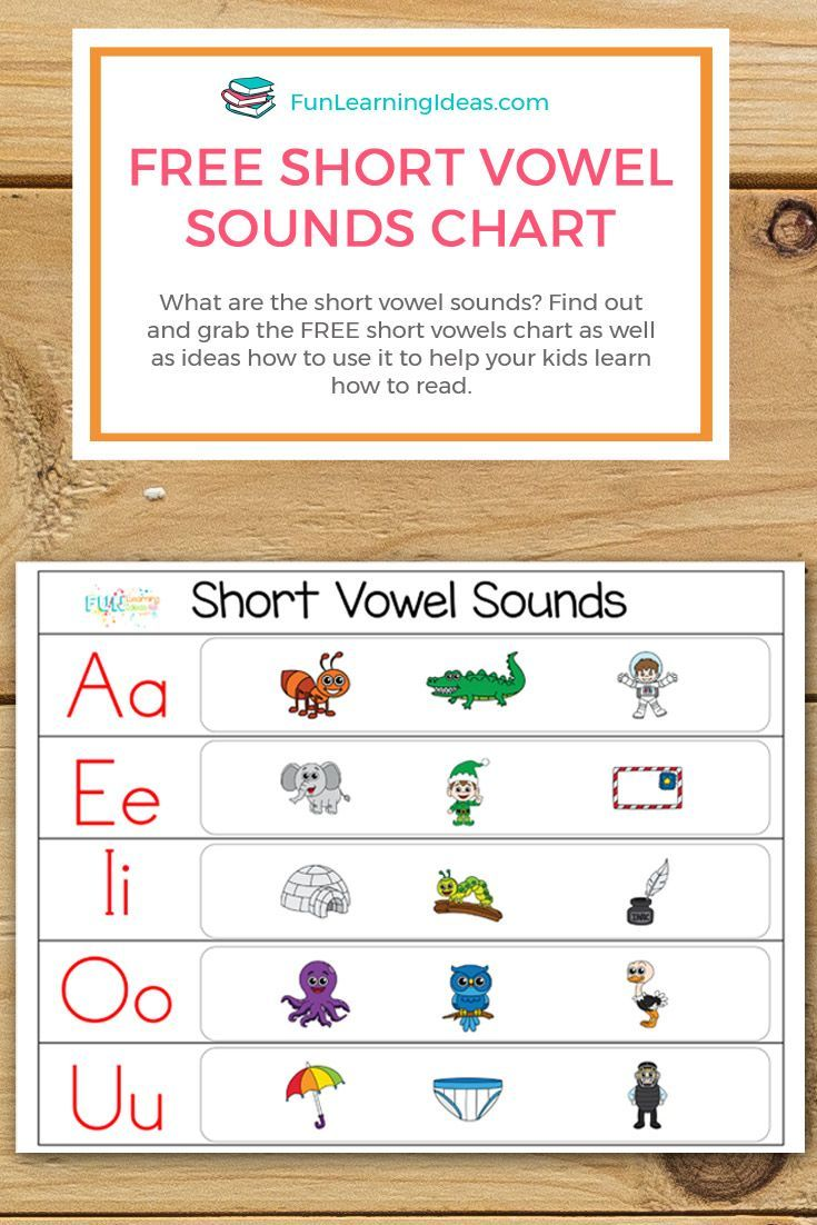 About to start working on the short vowel sounds? Grab this free ...