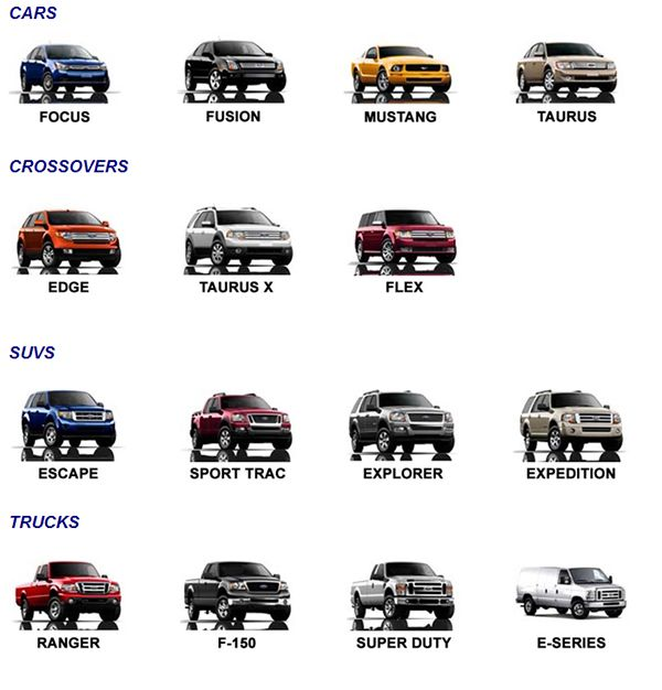 Fords Fords Fords and more Fords. Ford  sc 1 st  Pinterest : list of all ford cars - markmcfarlin.com