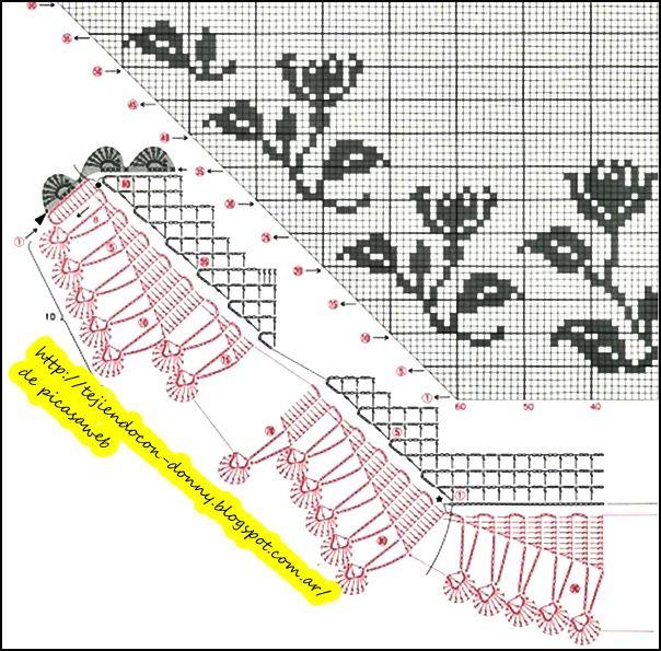 TEJIDOS A CROCHET - GANCHILLO - PATRONES: 1/05/16 - 1/06/16 ...