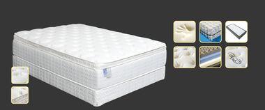 Twin Ultra Soft Plush Premium Designer Mattress with Spring Box