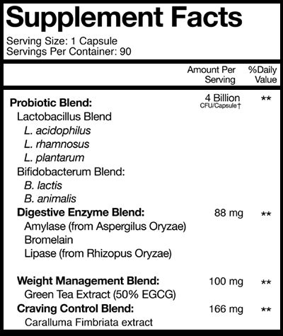 Dr Amy Lee  Natural Weight Loss Food List