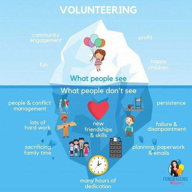 A friend shared this #infographic about #volunteering on #Facebook - shared spreadsheet