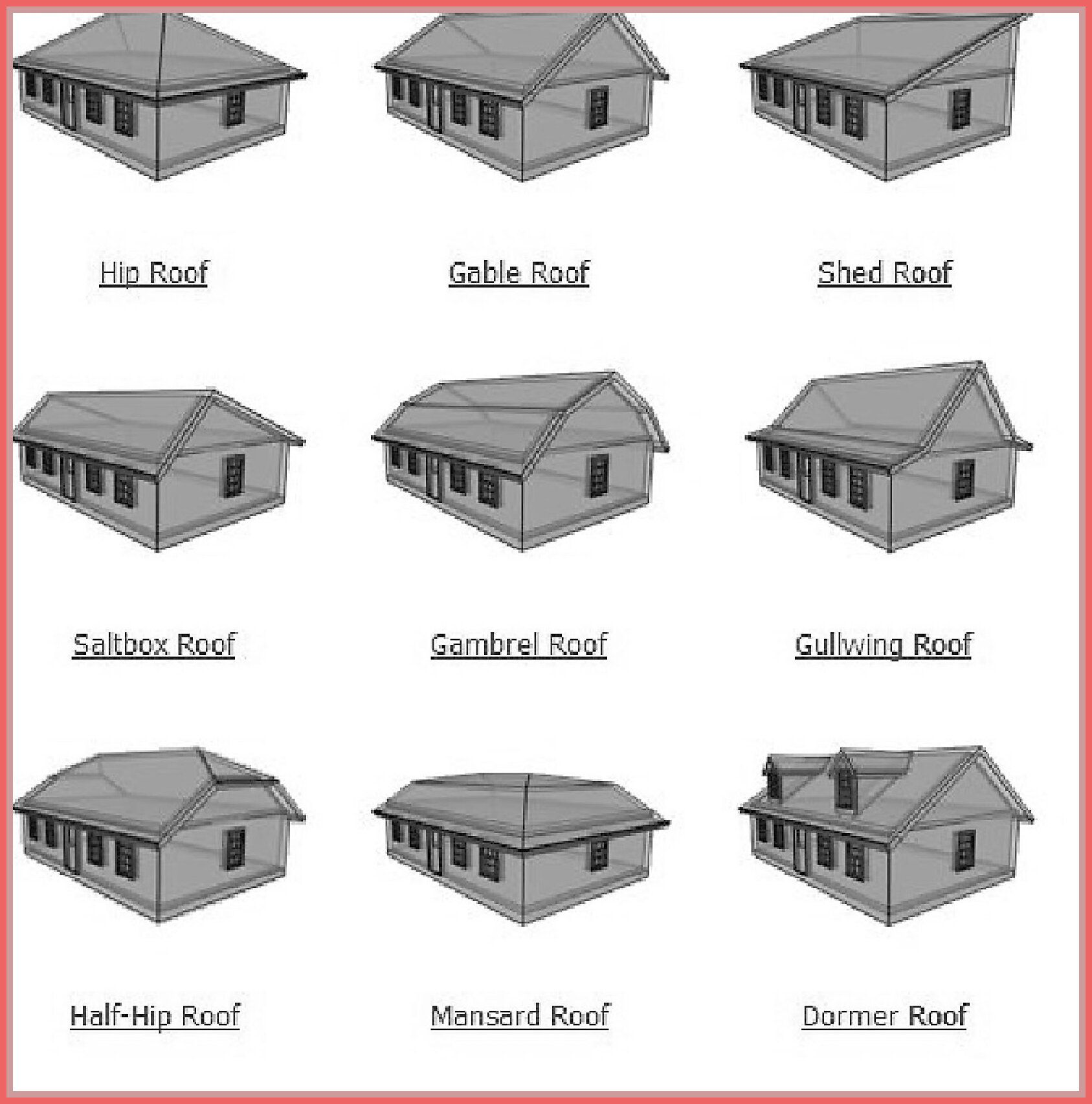 114 Reference Of Roof Dormer Styles In 2020