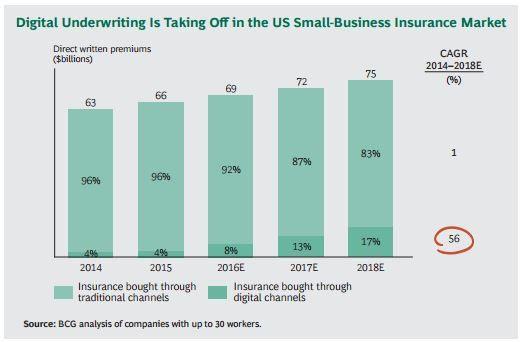 Matthew Wong Mlcwong Twitter Underwriting Business Insurance Small Business Insurance
