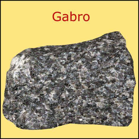 Rocas ígneas Tipos Texturas Y Clasificación De Las Rocas ígneas Rocas Igneas Tipos De Rocas Rocas