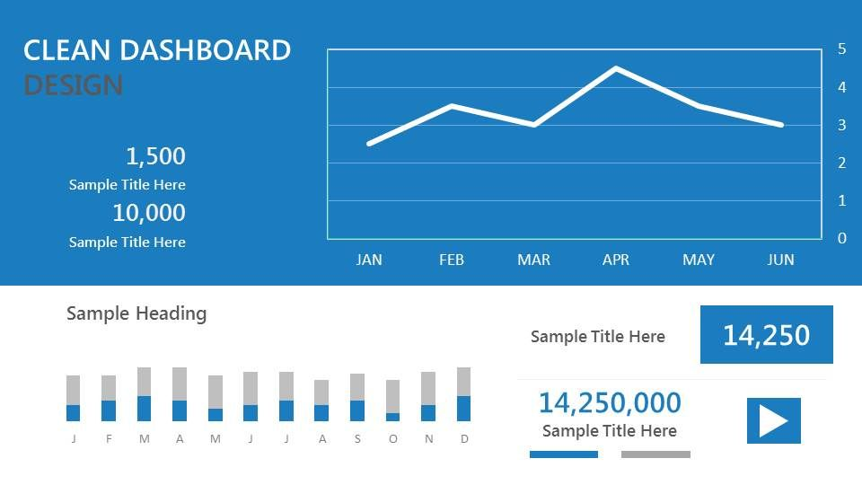 Blue Dashboard Template for PowerPoint | Dashboards | Pinterest ...