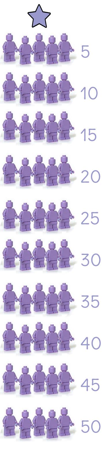 Tafel van 5 leren met LEGO | AS ! | Pinterest | Mathe uhr, Mathe und ...