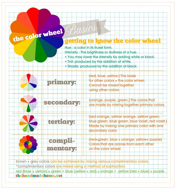 Part 1  color theory 101 : how it applies to your home