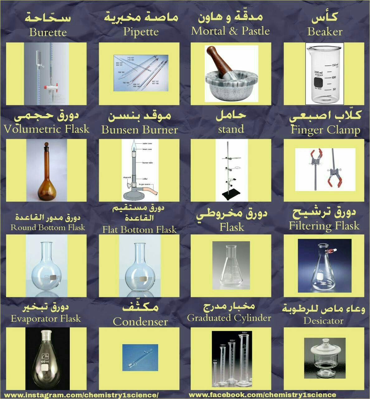 ادوات المختبر كيمياء