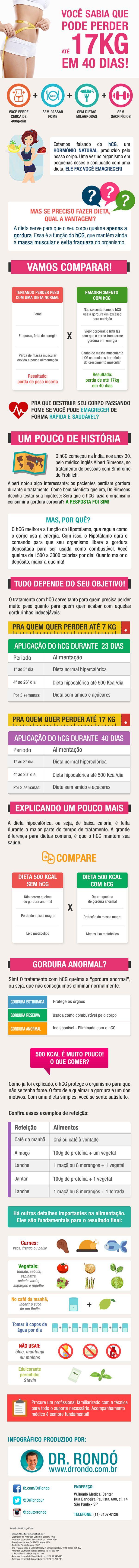 dieta para perder peso hcg