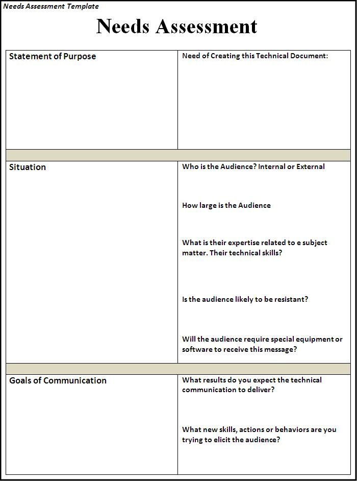 Free Blank Swot Analysis Template - Invitation Templates - training needs analysis template