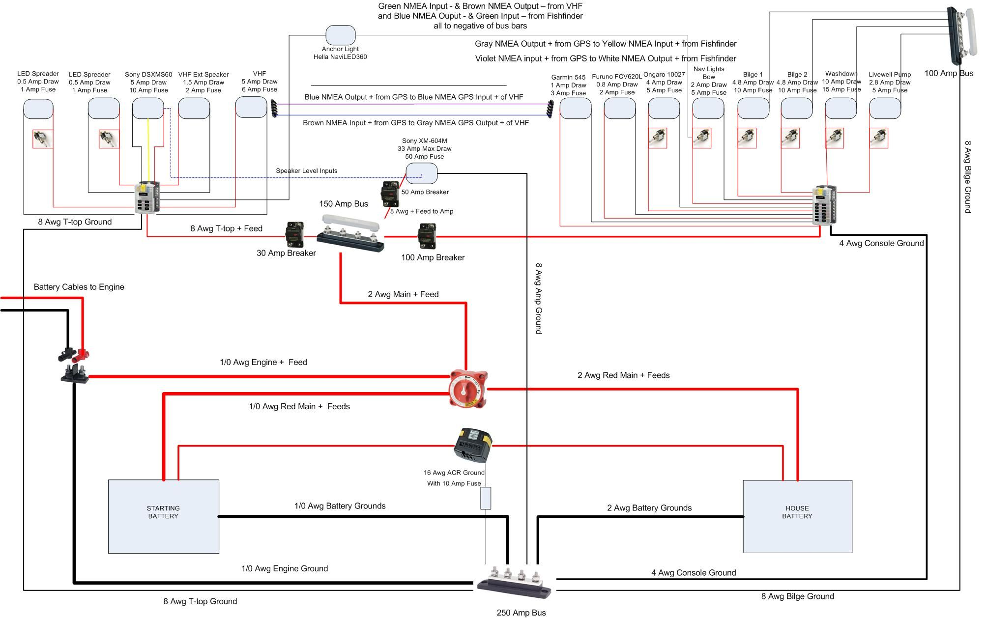 Simple to read wiring diagram for a boat | Boat in 2019 ...