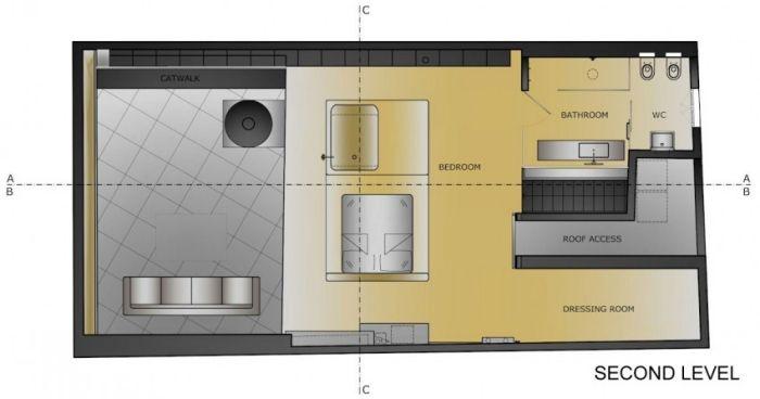Innenarchitektur im industriellen Stil prägt das Karaköy Loft von ...