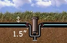 diy sprinklers installed underground with self-draining