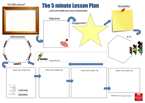 Image Result For 5 Minute Lesson Plan Template Education Pd