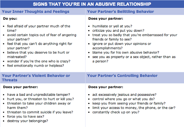 Dating after emotionally abusive relationship