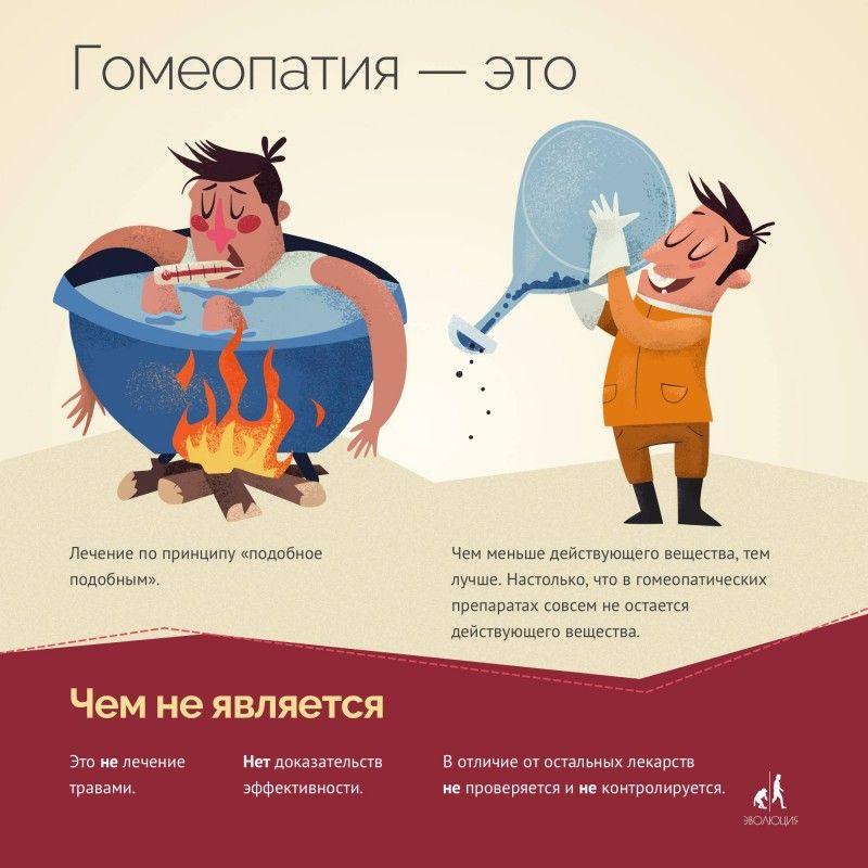 Лента Юлия Обухова Poster, Movie posters, Movies